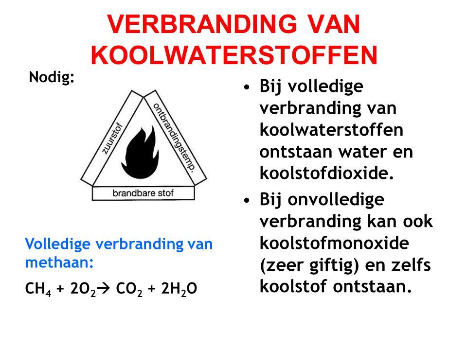 VERBRANDING VAN KOOLWATERSTOFFEN Bij volledige verbranding van koolwaterstoffen ontstaan water en koolstofdioxide. Bij onvolledige verbranding kan ook
