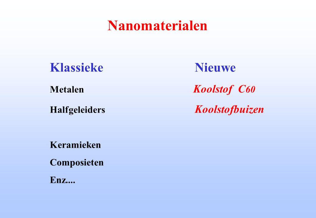 Nanomaterialen Klassieke Nieuwe Metalen Koolstof C 60 Halfgeleiders Koolstofbuizen Keramieken Composieten Enz....