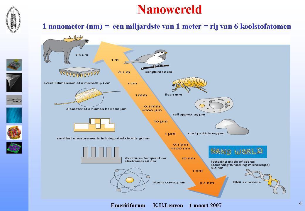 Top-down Implementatie van verschillende technieken om atomen of moleculen te verwijderen, toe te voegen of te herverdelen teneinde een nieuwe structuur te vervaardigen Bottom-up Gebruik van atomaire en moleculaire zelf- assemblage technieken om nieuwe structuren te vervaardigen Nanofabricage Technieken