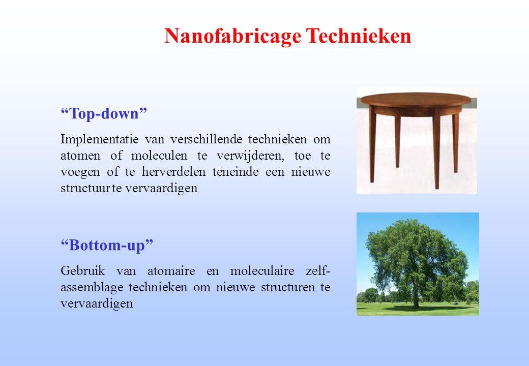 """""""Top-down"""" Implementatie van verschillende technieken om atomen of moleculen te verwijderen, toe te voegen of te herverdelen teneinde een nieuwe struc"""