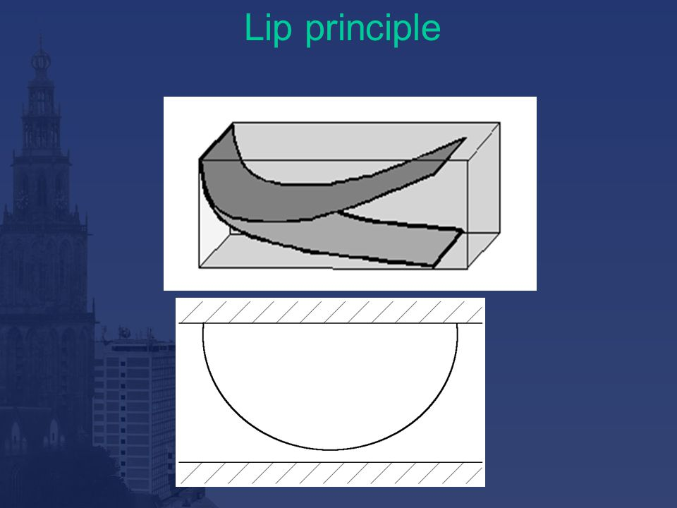 Lip principle