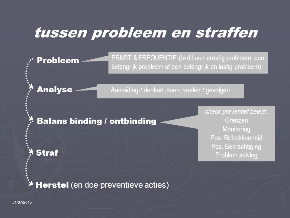 tussen probleem en straffen Probleem Analyse Balans binding / ontbinding Straf Herstel (en doe preventieve acties) ERNST & FREQUENTIE (Is dit een erns