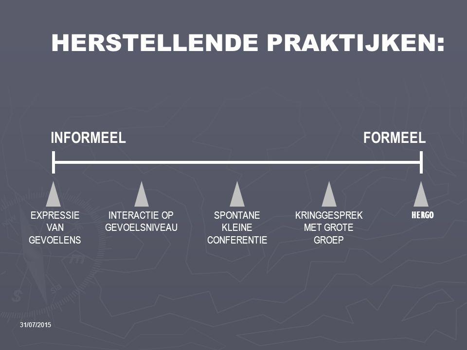 HERSTELLENDE PRAKTIJKEN : INFORMEELFORMEEL EXPRESSIE VAN GEVOELENS INTERACTIE OP GEVOELSNIVEAU SPONTANE KLEINE CONFERENTIE KRINGGESPREK MET GROTE GROE