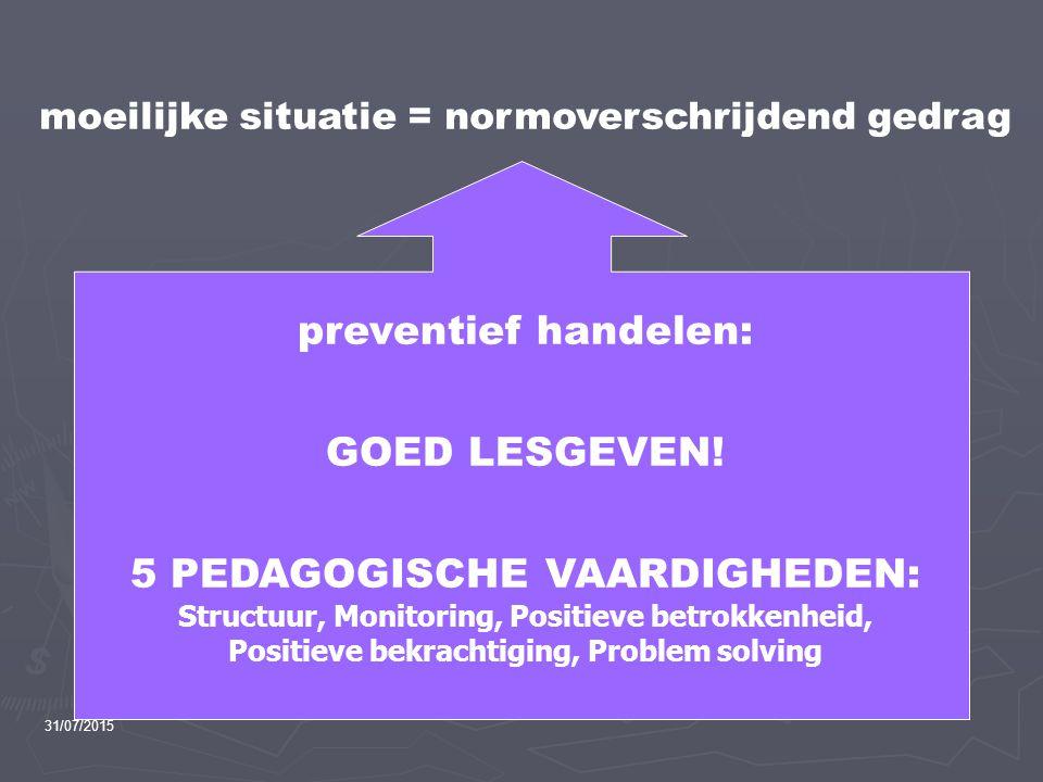preventief handelen: GOED LESGEVEN! 5 PEDAGOGISCHE VAARDIGHEDEN: Structuur, Monitoring, Positieve betrokkenheid, Positieve bekrachtiging, Problem solv