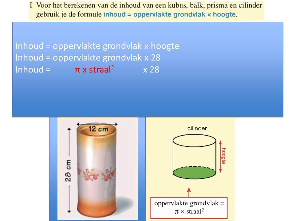 Inhoud = oppervlakte grondvlak x hoogte Inhoud = oppervlakte grondvlak x 28 Inhoud = π x straal 2 x 28 Inhoud = oppervlakte grondvlak x hoogte Inhoud = oppervlakte grondvlak x 28 Inhoud = π x straal 2 x 28