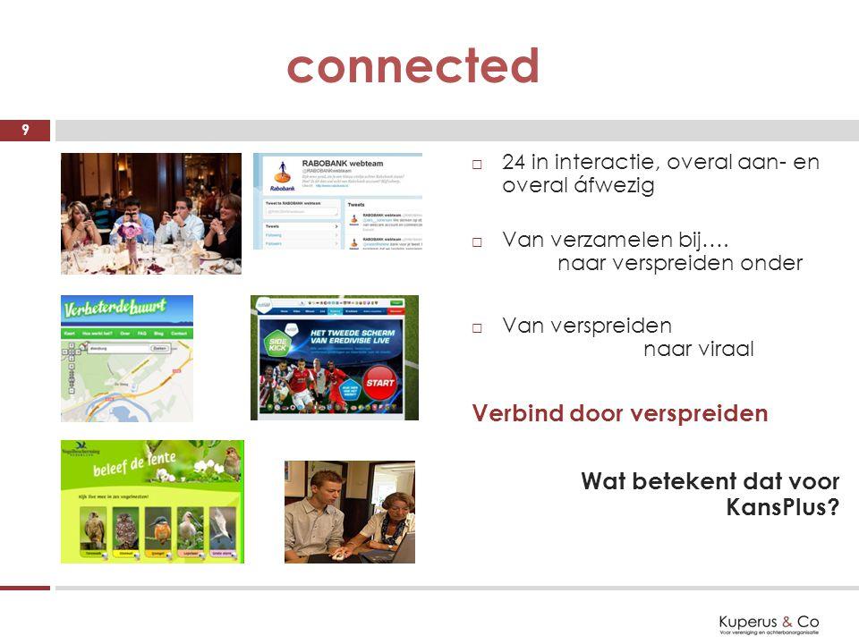 connected 9  24 in interactie, overal aan- en overal áfwezig  Van verzamelen bij….