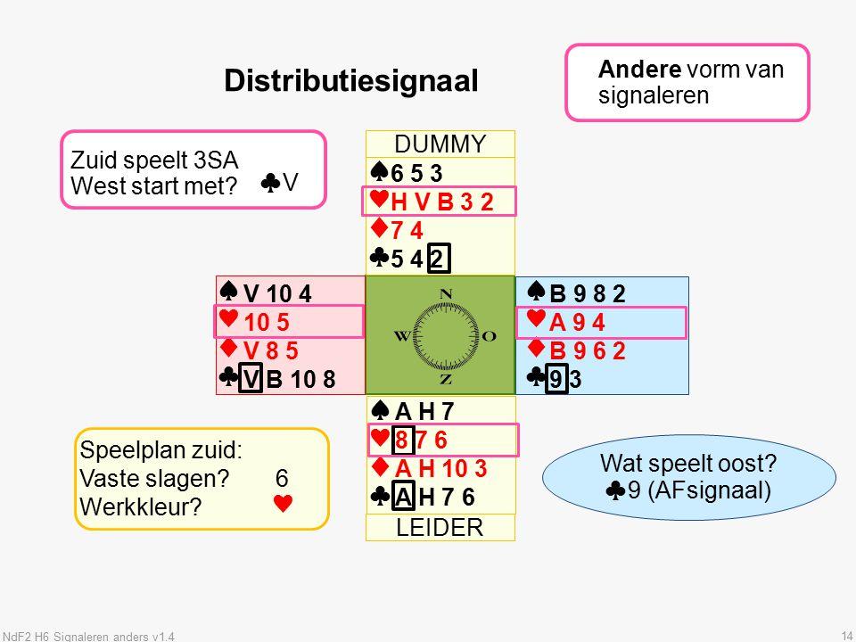 14 ♠♥♦♣♠♥♦♣ ♠♥♦♣♠♥♦♣ Distributiesignaal ♠♥♦♣♠♥♦♣ Zuid speelt 3SA West start met? 6 5 3 H V B 3 2 7 4 5 4 2 B 9 8 2 A 9 4 B 9 6 2 9 3 V 10 4 10 5 V 8 5