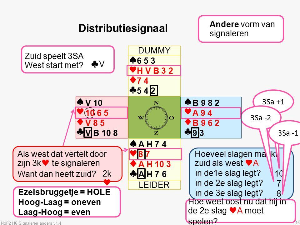 16 Distributiesignaal Hoeveel slagen maakt zuid als west ♥A in de1e slag legt.