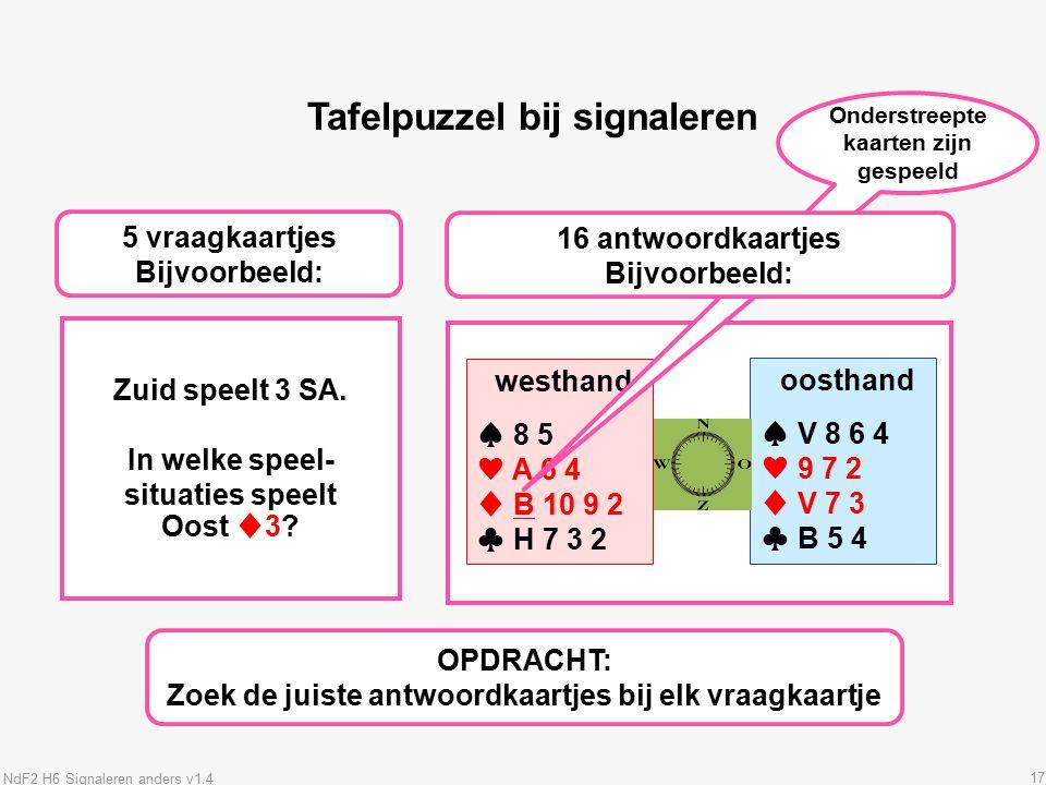 17 Tafelpuzzel bij signaleren OPDRACHT: Zoek de juiste antwoordkaartjes bij elk vraagkaartje 5 vraagkaartjes Bijvoorbeeld: Zuid speelt 3 SA.