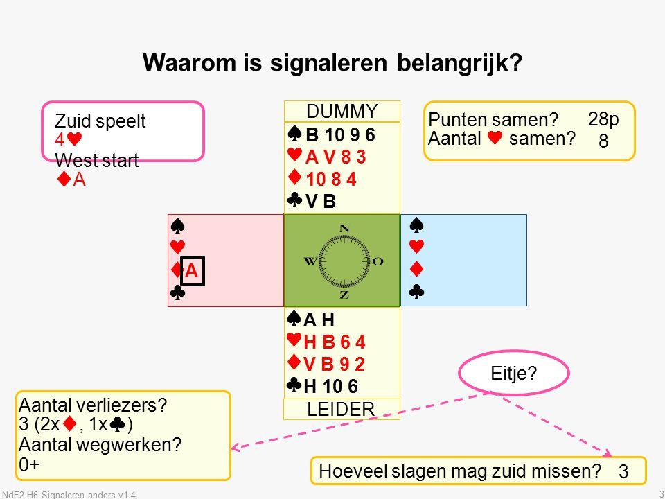 3 ♠♥♦♣♠♥♦♣ ♠♥♦♣♠♥♦♣ Waarom is signaleren belangrijk.