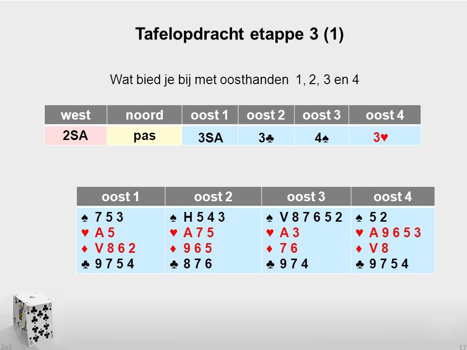 2e3 17 Tafelopdracht etappe 3 (1) Wat bied je bij met oosthanden 1, 2, 3 en 4 oost 1oost 2oost 3oost 4 ♠7 5 3 ♥A 5 ♦V 8 6 2 ♣9 7 5 4 ♠H 5 4 3 ♥A 7 5 ♦