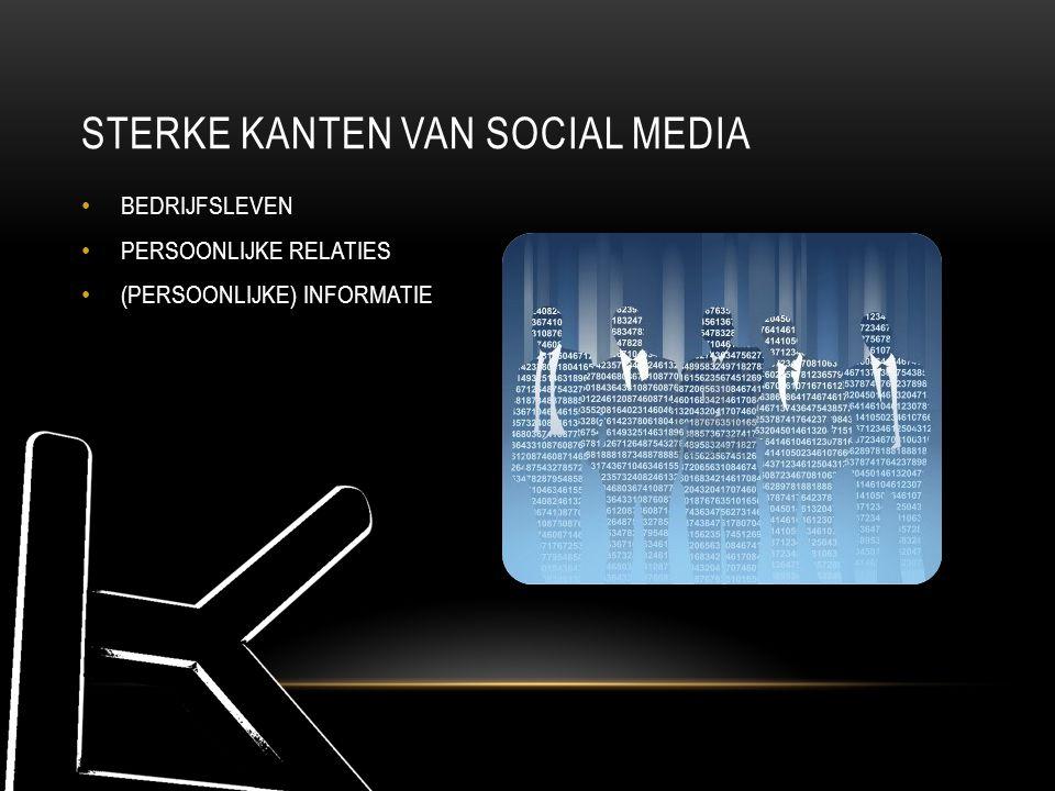 STERKE KANTEN VAN SOCIAL MEDIA BEDRIJFSLEVEN PERSOONLIJKE RELATIES (PERSOONLIJKE) INFORMATIE