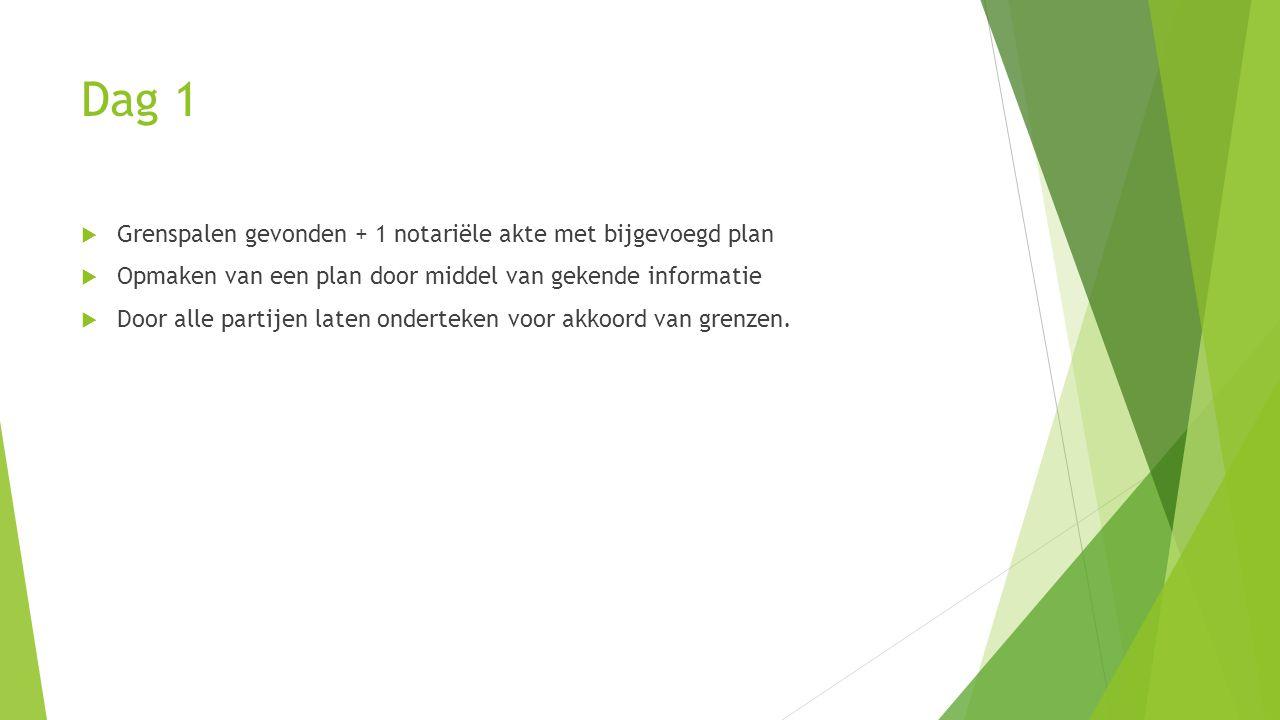 Dag 1  Grenspalen gevonden + 1 notariële akte met bijgevoegd plan  Opmaken van een plan door middel van gekende informatie  Door alle partijen laten onderteken voor akkoord van grenzen.