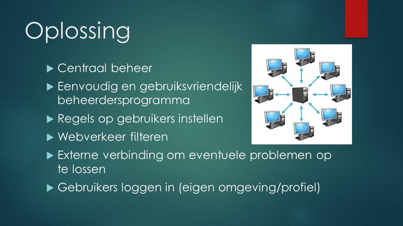 Oplossing  Centraal beheer  Eenvoudig en gebruiksvriendelijk beheerdersprogramma  Regels op gebruikers instellen  Webverkeer filteren  Externe verbinding om eventuele problemen op te lossen  Gebruikers loggen in (eigen omgeving/profiel)