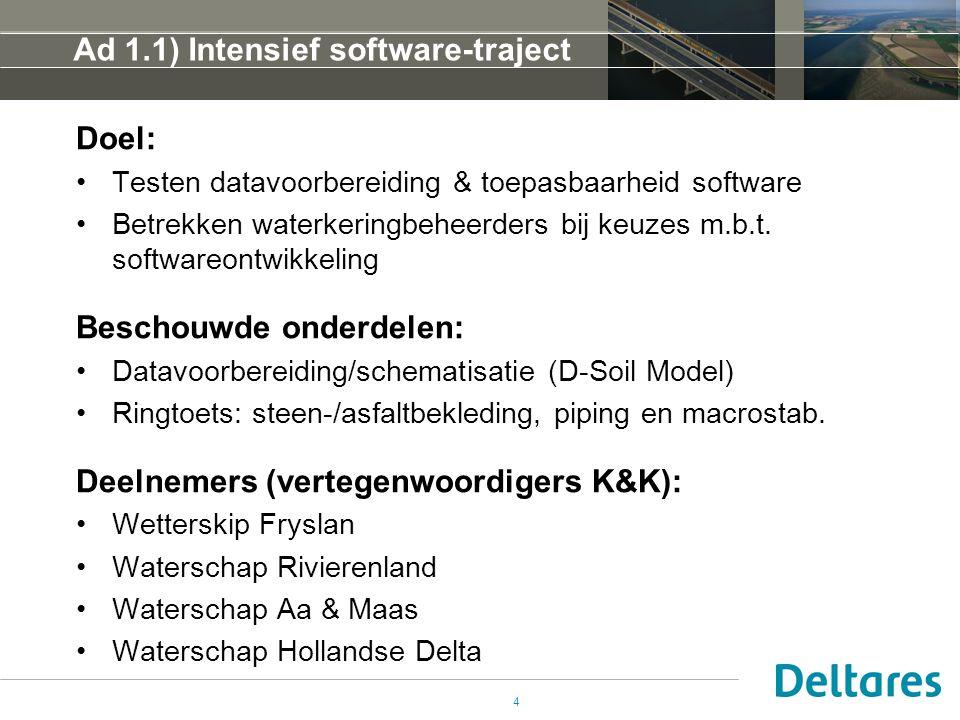 Doel: Testen datavoorbereiding & toepasbaarheid software Betrekken waterkeringbeheerders bij keuzes m.b.t.
