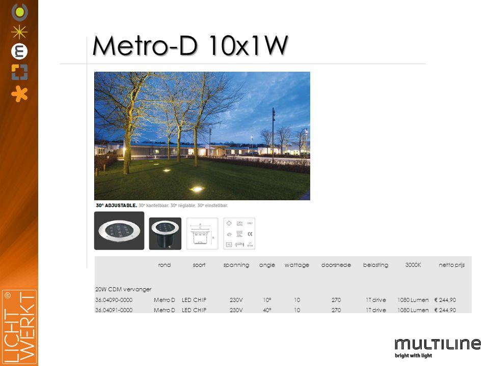 Metro-D 10x1W rondsoortspanninganglewattagedoorsnedebelasting3000Knetto prijs 20W CDM vervanger 36.04090-0000Metro DLED CHIP230V10°102701T drive1080 Lumen € 244,90 36.04091-0000Metro DLED CHIP230V40°102701T drive1080 Lumen € 244,90