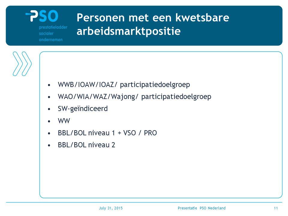 Personen met een kwetsbare arbeidsmarktpositie WWB/IOAW/IOAZ/ participatiedoelgroep WAO/WIA/WAZ/Wajong/ participatiedoelgroep SW-geïndiceerd WW BBL/BO