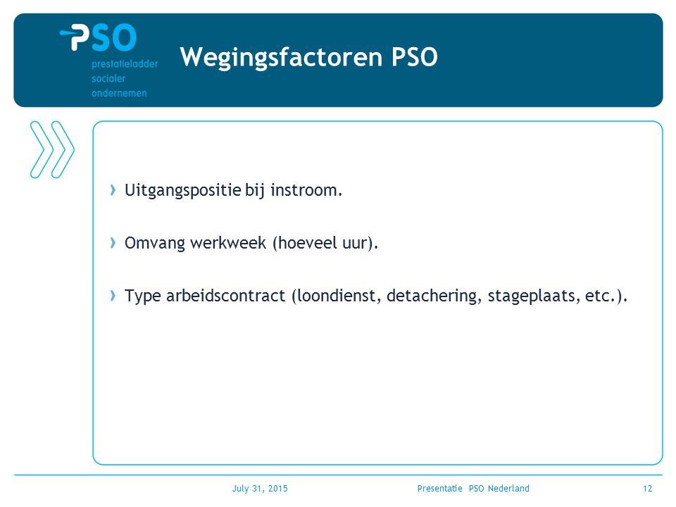 Wegingsfactoren PSO Uitgangspositie bij instroom. Omvang werkweek (hoeveel uur). Type arbeidscontract (loondienst, detachering, stageplaats, etc.). Ju