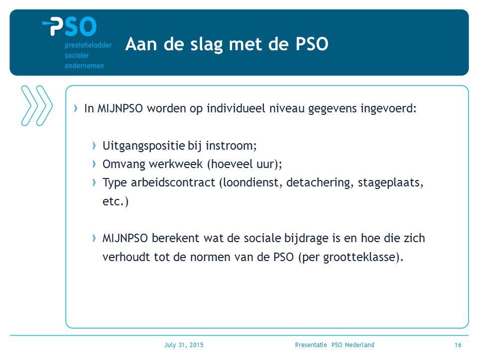 Aan de slag met de PSO In MIJNPSO worden op individueel niveau gegevens ingevoerd: Uitgangspositie bij instroom; Omvang werkweek (hoeveel uur); Type a