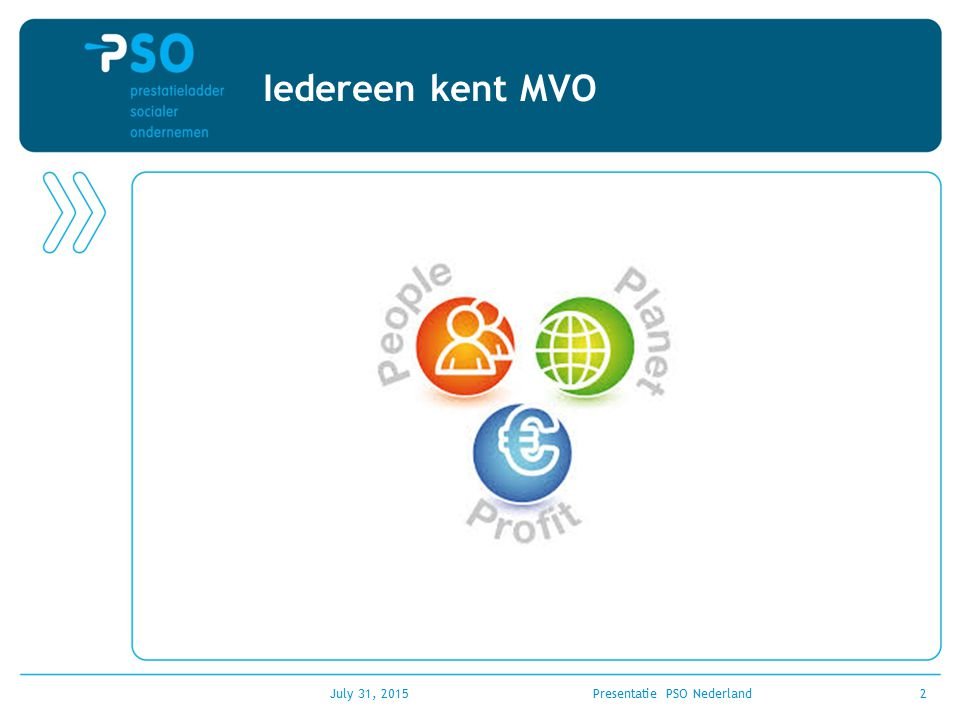 Iedereen kent MVO July 31, 2015Presentatie PSO Nederland2