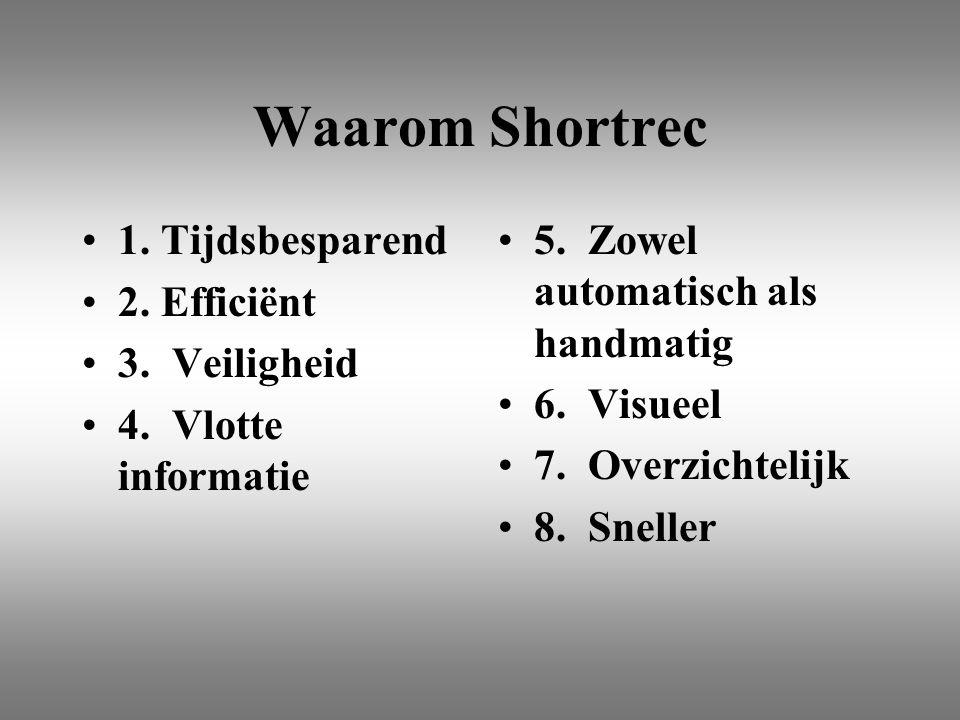 Presentatie Shortrec Planningssysteem Distributie