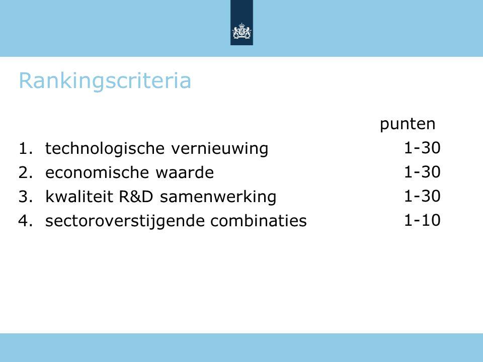 Rankingscriteria 1.technologische vernieuwing 2.economische waarde 3.kwaliteit R&D samenwerking 4.sectoroverstijgende combinaties punten 1-30 1-10