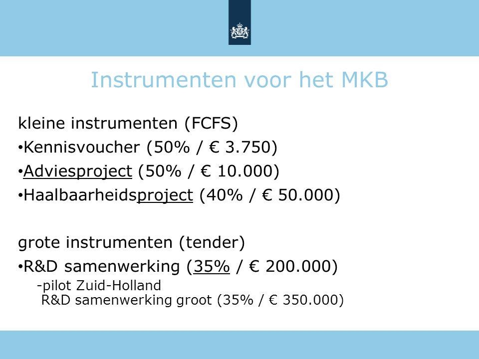 Instrumenten voor het MKB kleine instrumenten (FCFS) Kennisvoucher (50% / € 3.750) Adviesproject (50% / € 10.000) Haalbaarheidsproject (40% / € 50.000