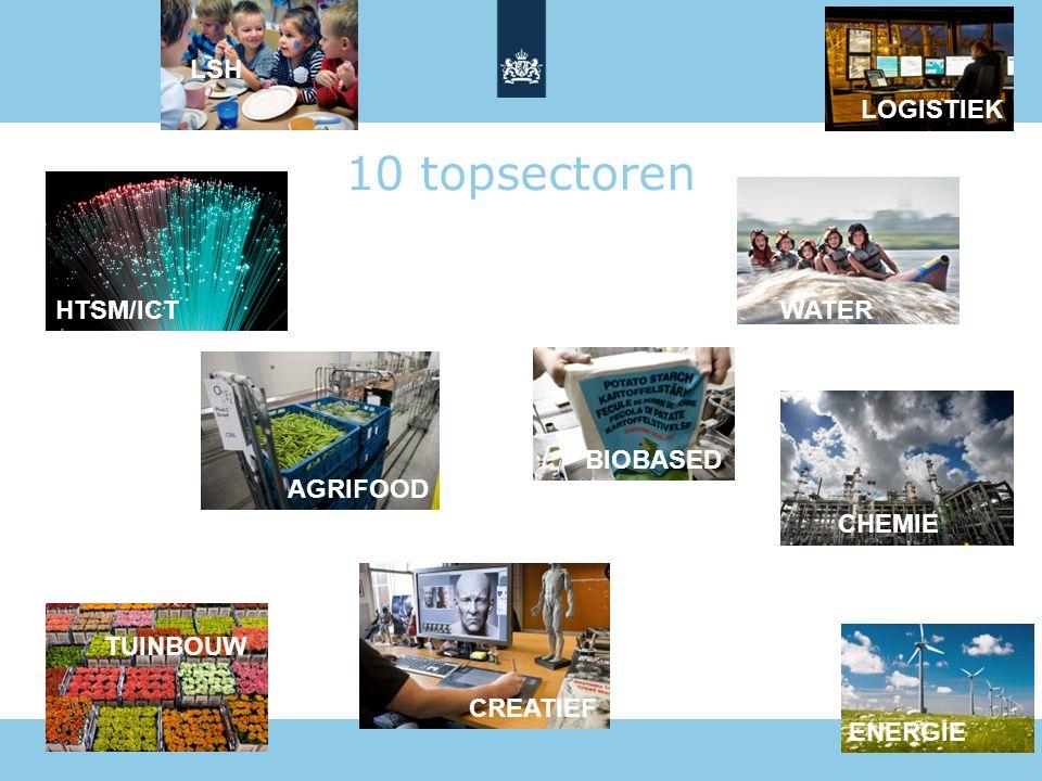 10 topsectoren CREATIEF WATER TUINBOUW ENERGIE CHEMIE HTSM/ICT LSH LOGISTIEK BIOBASED AGRIFOOD