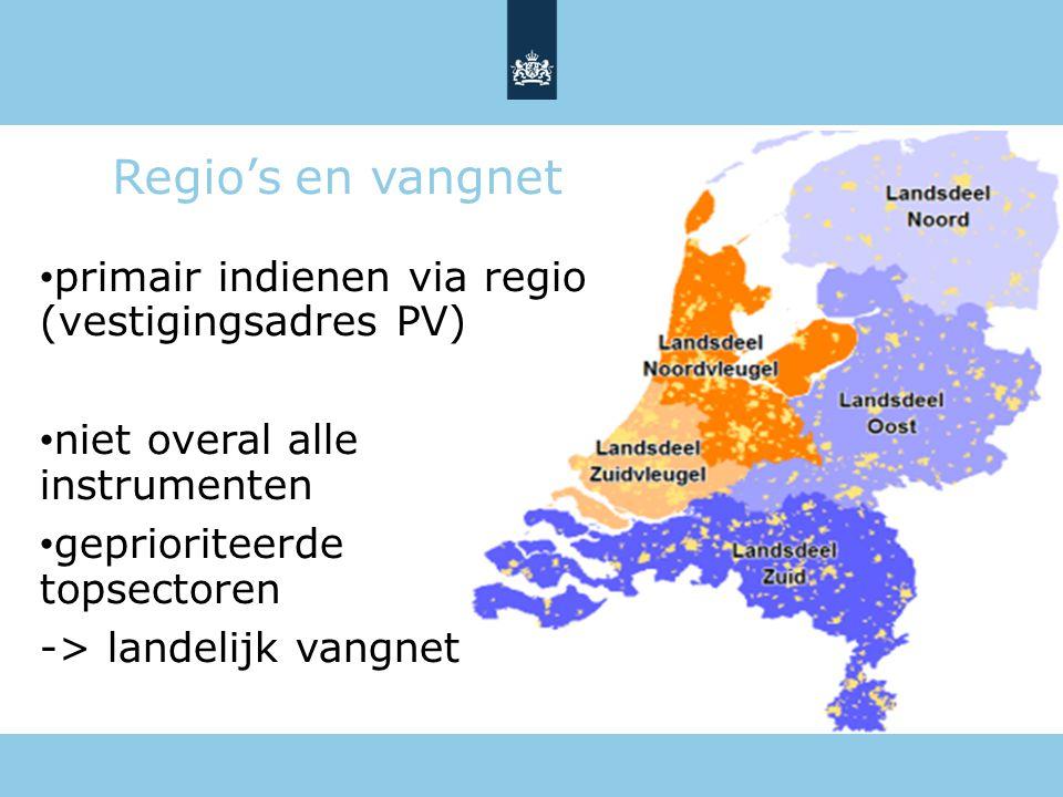 Regio's en vangnet primair indienen via regio (vestigingsadres PV) niet overal alle instrumenten geprioriteerde topsectoren -> landelijk vangnet