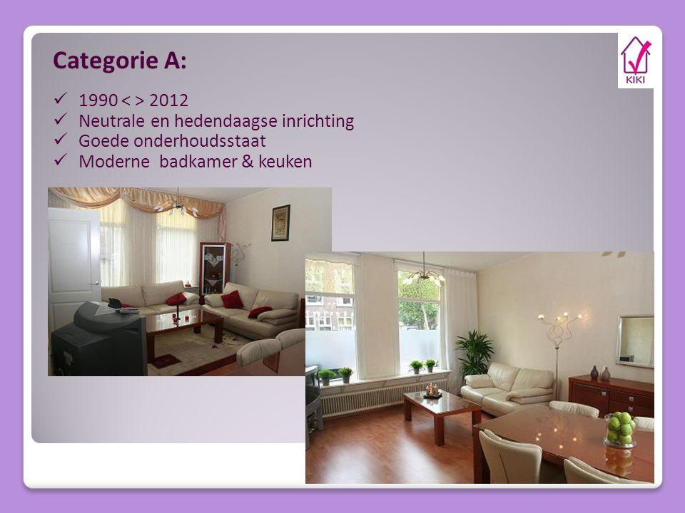 Categorie A: 1990 2012 Neutrale en hedendaagse inrichting Goede onderhoudsstaat Moderne badkamer & keuken