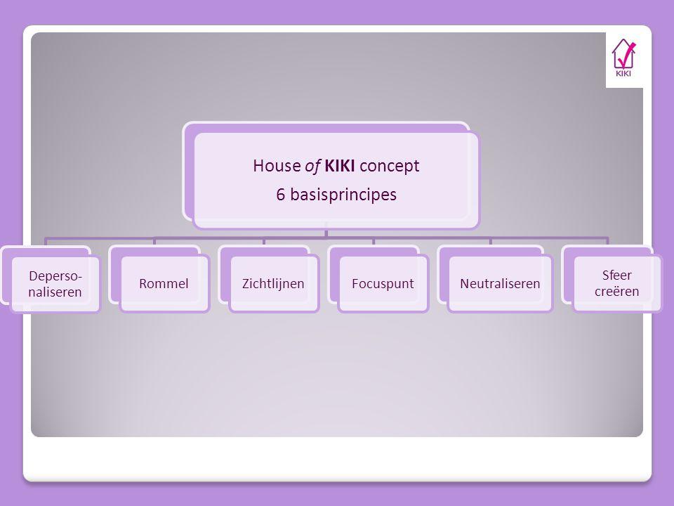 House of KIKI concept 6 basisprincipes Deperso- naliseren RommelZichtlijnenFocuspuntNeutraliseren Sfeer creëren