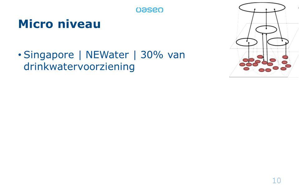 Meso niveau Veroudering van de infrastructuur Lage prijs voor het water Tevredenheid over huidige service Speciale relatie van Nederland met water Bes