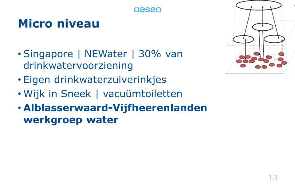 Micro niveau Singapore | NEWater | 30% van drinkwatervoorziening Eigen drinkwaterzuiverinkjes Wijk in Sneek | vacuümtoiletten 12