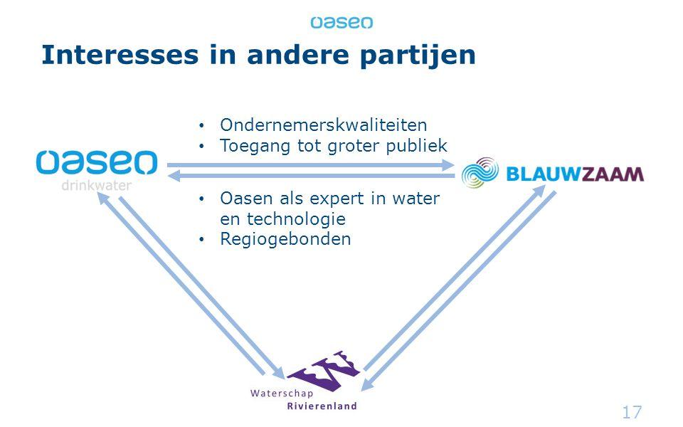 Motivaties om samen te werken Gedeelde uitdagingen De belofte van de innovatie Mogelijke innovatie effecten Waterbesparing Verhoogde waterkwaliteit Energiebesparing Economisch potentieel Vergroening omgeving 16