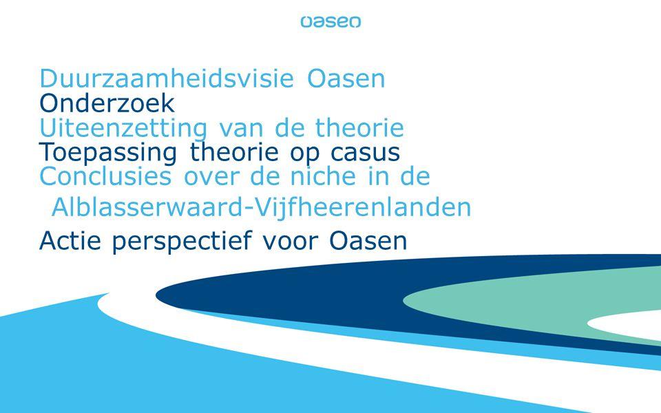 Duurzaamheidsvisie Oasen Onderzoek Uiteenzetting van de theorie Toepassing theorie op casus Conclusies over de niche in de Alblasserwaard-Vijfheerenlanden Actie perspectief voor Oasen
