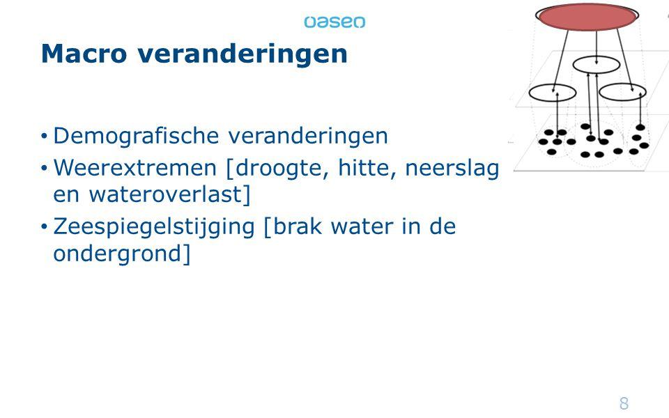 Macro veranderingen Demografische veranderingen Weerextremen [droogte, hitte, neerslag en wateroverlast] Zeespiegelstijging [brak water in de ondergrond] 8