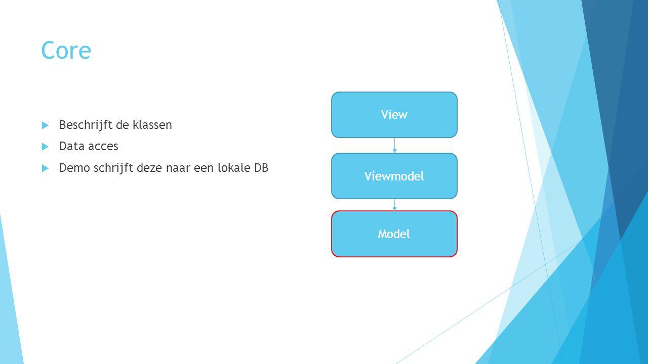 Core  Beschrijft de klassen  Data acces  Demo schrijft deze naar een lokale DB View Model Viewmodel