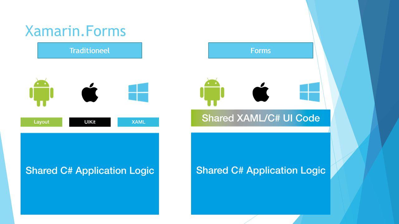 Reflectie  Hoe werken Android en iOS met objecten…  Xamarin.Forms 