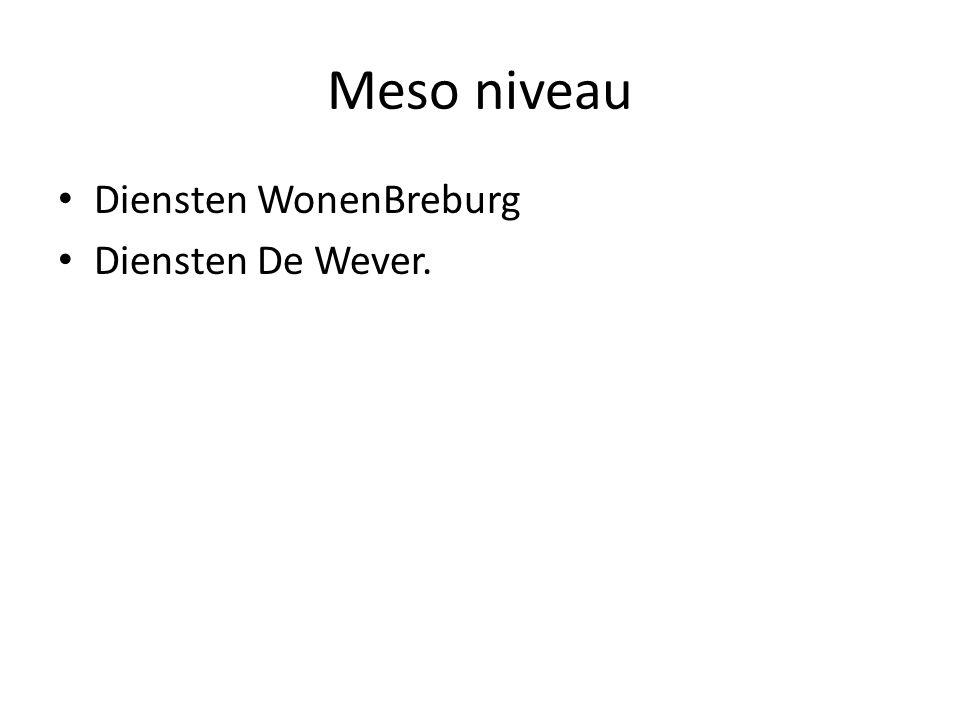 Meso niveau Diensten WonenBreburg Diensten De Wever.