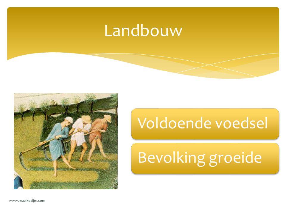 Voldoende voedselBevolking groeide Landbouw www.maaikezijm.com