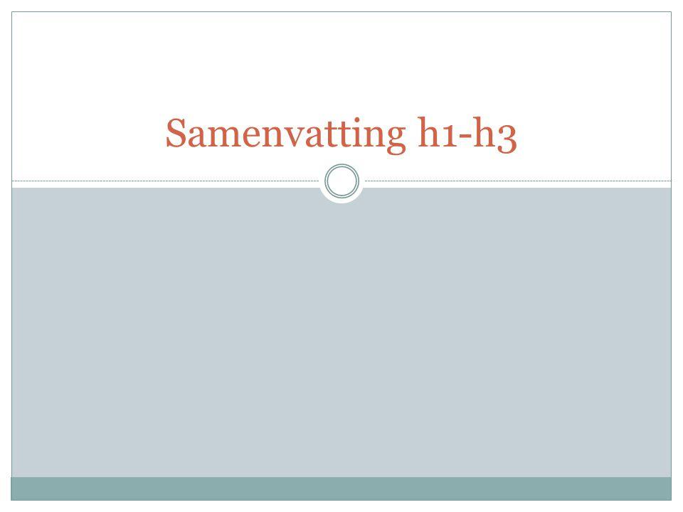 Samenvatting h1-h3