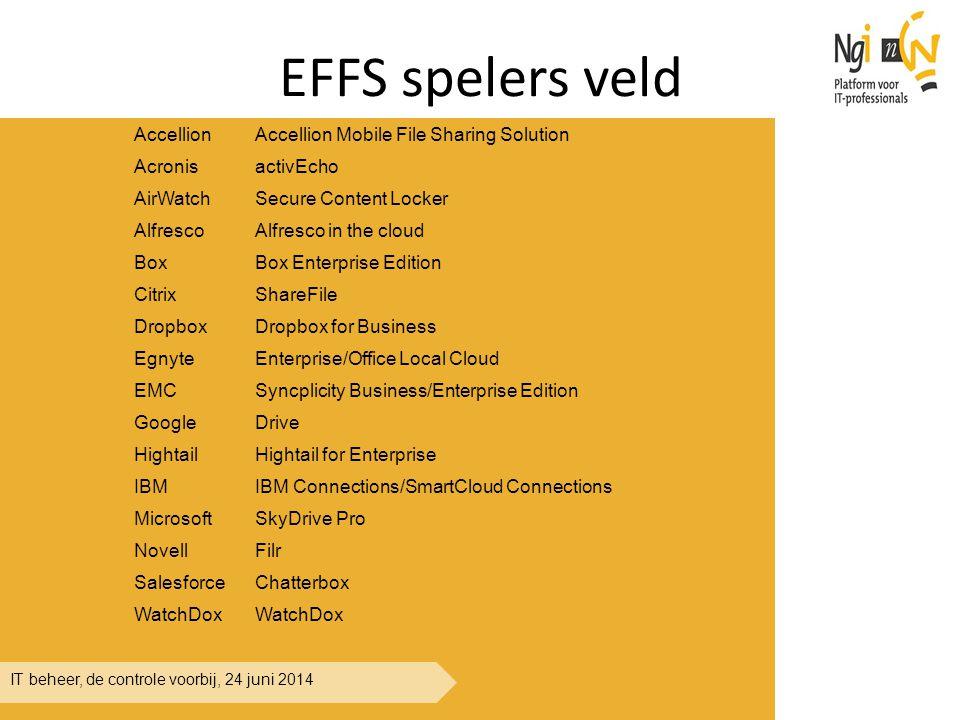 IT beheer, de controle voorbij, 24 juni 2014 EFFS spelers veld AccellionAccellion Mobile File Sharing Solution AcronisactivEcho AirWatchSecure Content