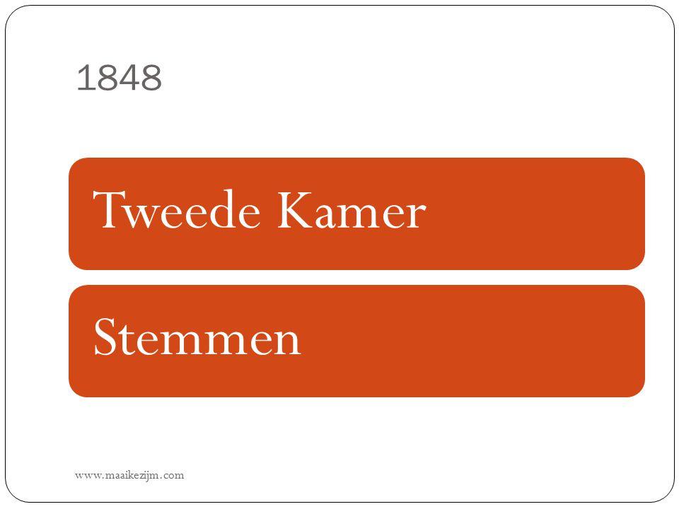 1848 www.maaikezijm.com Tweede KamerStemmen