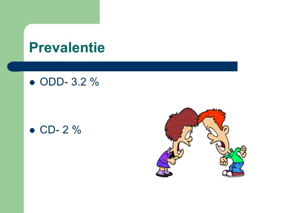 Prevalentie ODD- 3.2 % CD- 2 %