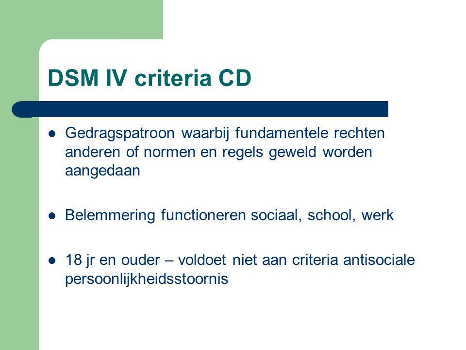 DSM IV criteria CD Gedragspatroon waarbij fundamentele rechten anderen of normen en regels geweld worden aangedaan Belemmering functioneren sociaal, school, werk 18 jr en ouder – voldoet niet aan criteria antisociale persoonlijkheidsstoornis