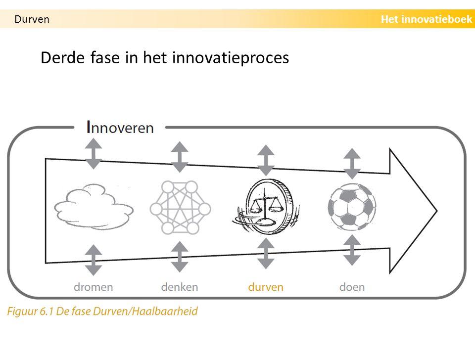 Het innovatieboek Derde fase in het innovatieproces Durven