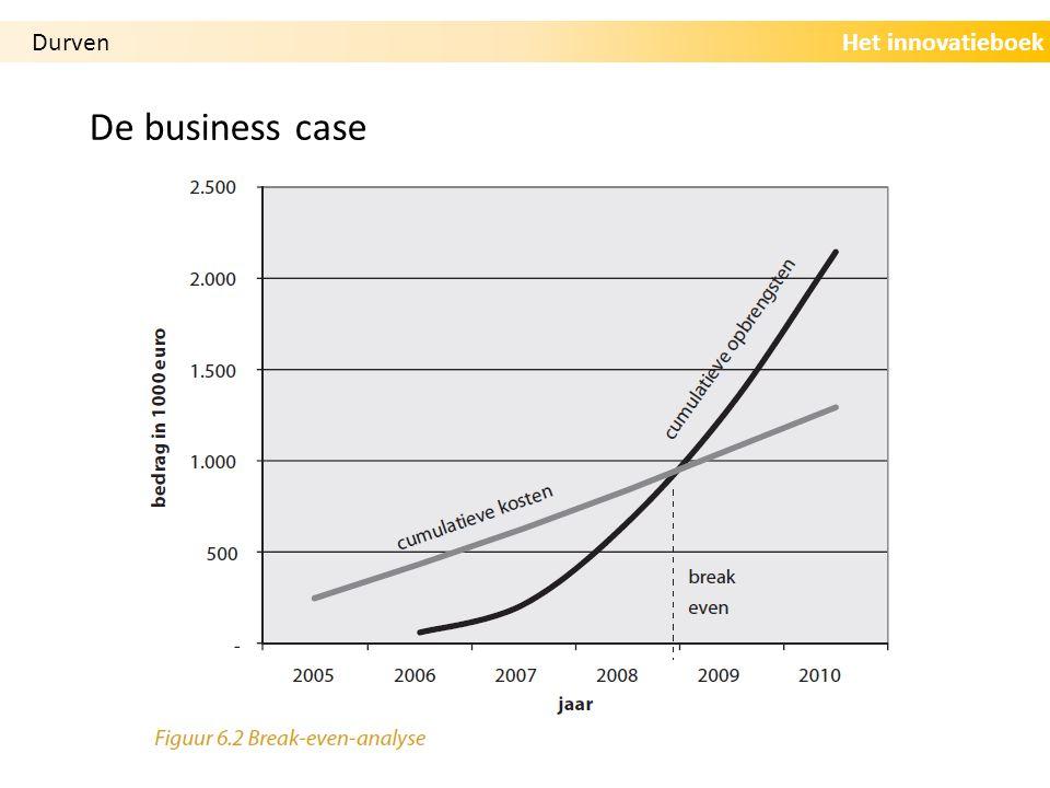 Het innovatieboek De business case Durven