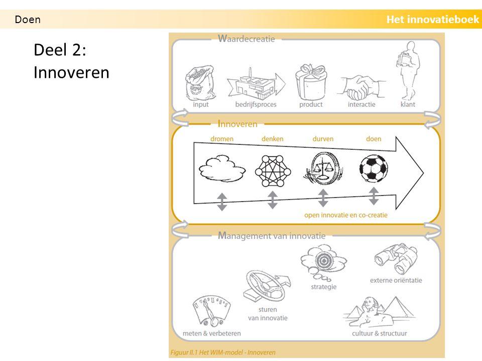 Het innovatieboekDoen Deel 2: Innoveren
