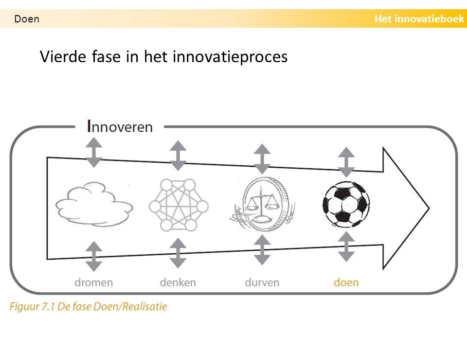 Het innovatieboek Vierde fase in het innovatieproces Doen