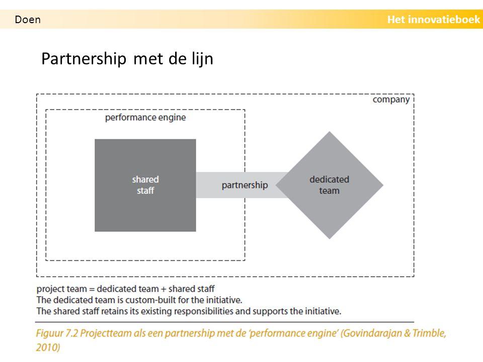 Het innovatieboek Partnership met de lijn Doen